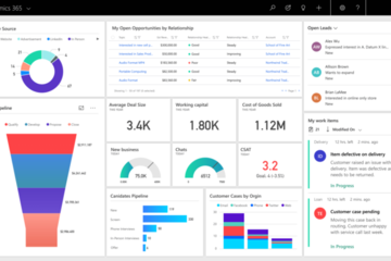dynamics 365 homepage poster